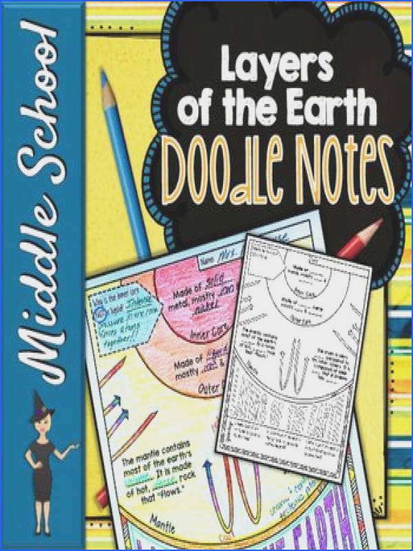 Layers of the Earth Doodle NotesThis Doodle Note is part of Growing Bundle available here