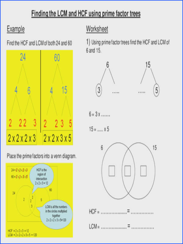 LCM and HCF from factor trees scaffold worksheet by mistrym03 Teaching Resources Tes