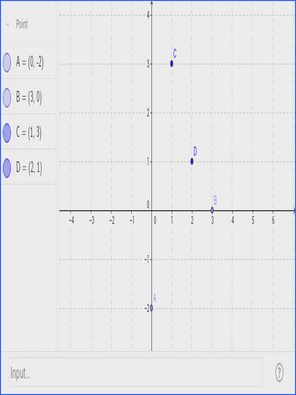 1 Input a linear equation that when graphed will pass through Point A and Point C 2 Input a linear equation that when graphed will pass through Point A