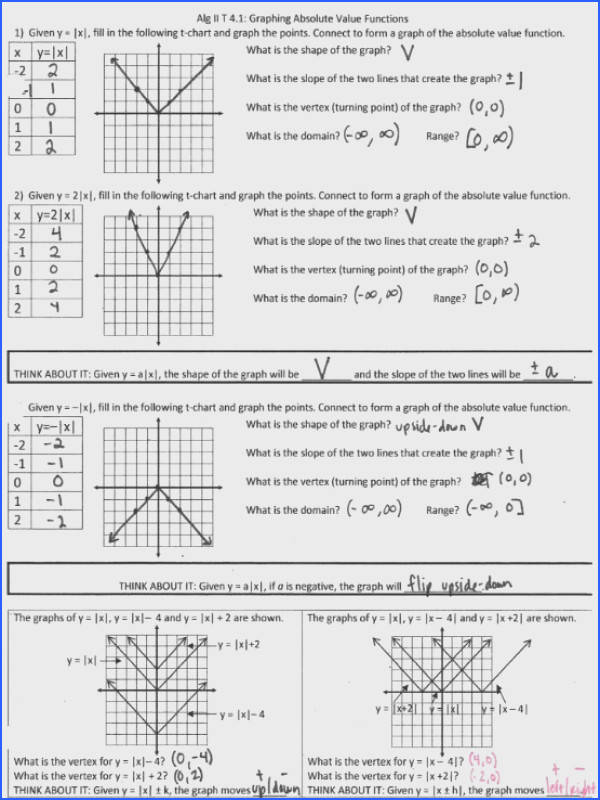Algebra 2 Worksheets Graphing Absolute Value Functions Worksheet