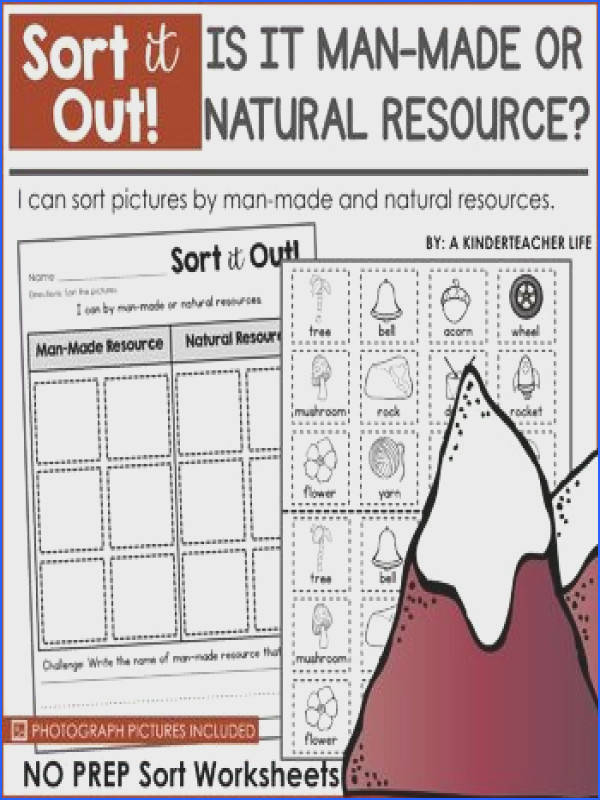 Man Made and Natural Resources Sort