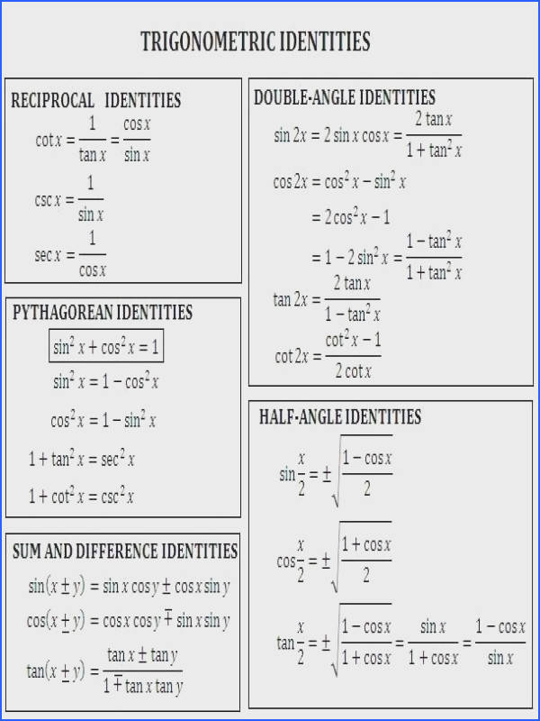 Math Rescue Trigonometry Proving Trigonometric Identities
