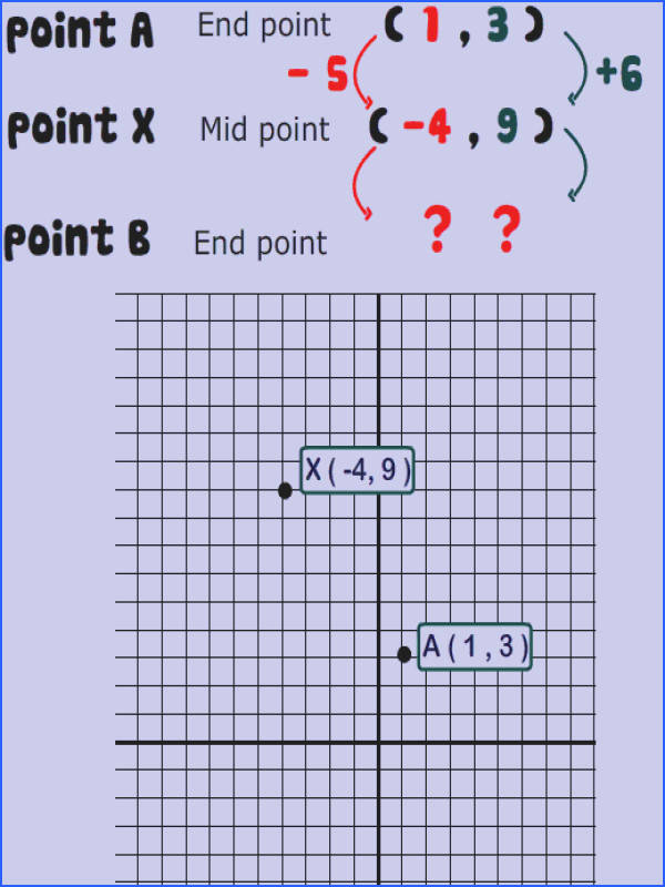 given endpoint and midpoint