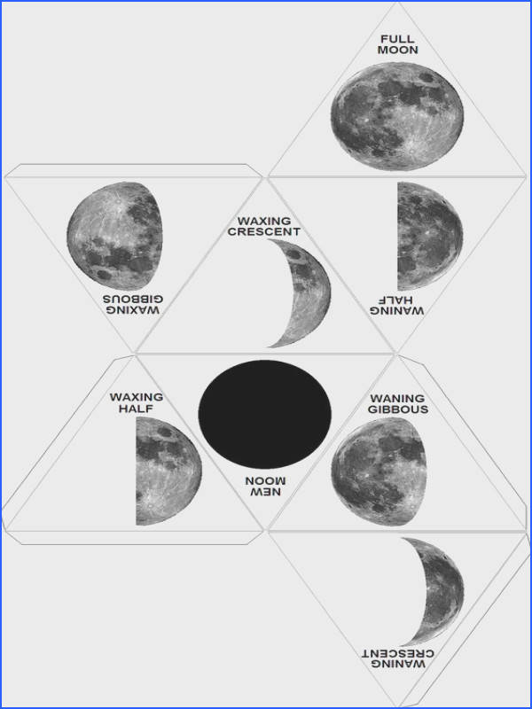 moon phase dice take home Worksheet after a craft time