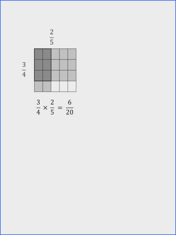 Multiply Fractions By Whole Numbers Worksheet Multiplying Fractions By Students Are Asked To Consider Multiply