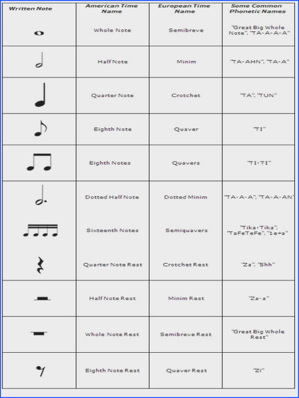 music in my classroom teach my kiddos music notes and their values