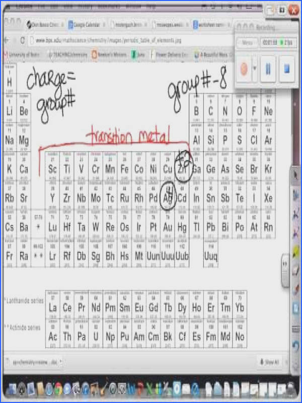 Naming Ionic pounds with Transition Metals