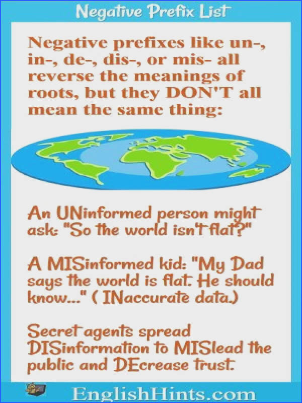 Picture of a flat earth & a message that negative prefixes all reverse a root s