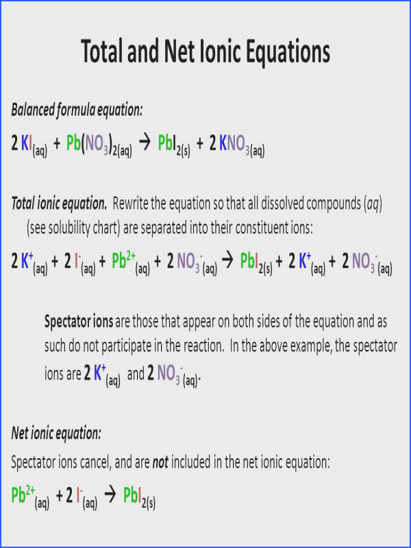 Writing Net Ionic Equations Worksheet Worksheets for all Download and Worksheets
