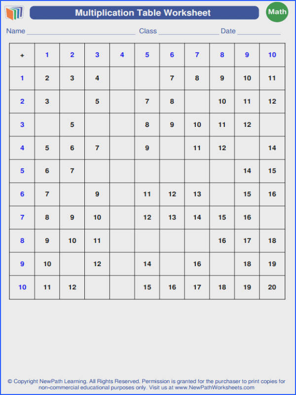 New math worksheet generator about multiplication table is now available to
