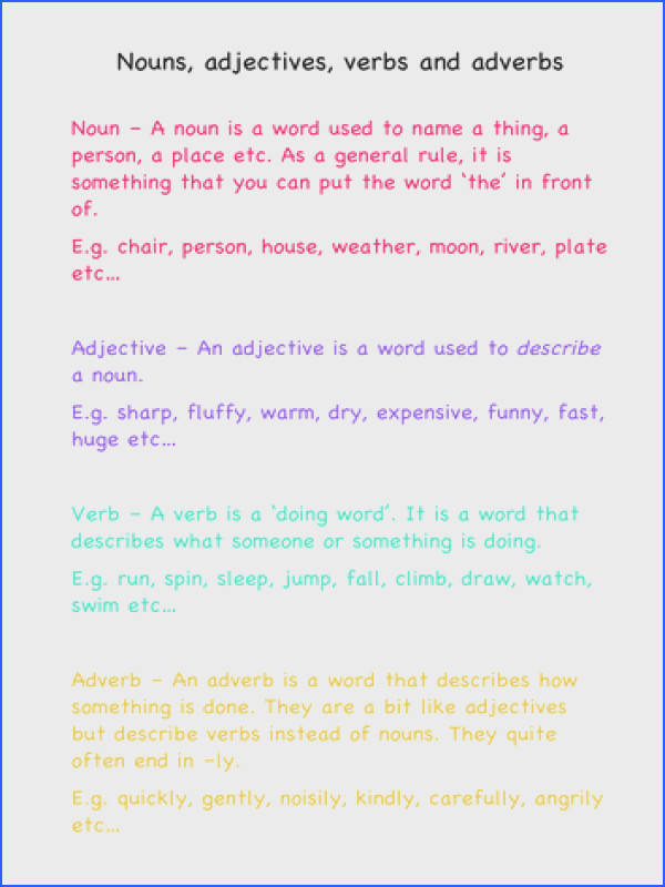Nouns Adjectives Verbs and Adverbs Definitions by juliannebritton Teaching Resources Tes