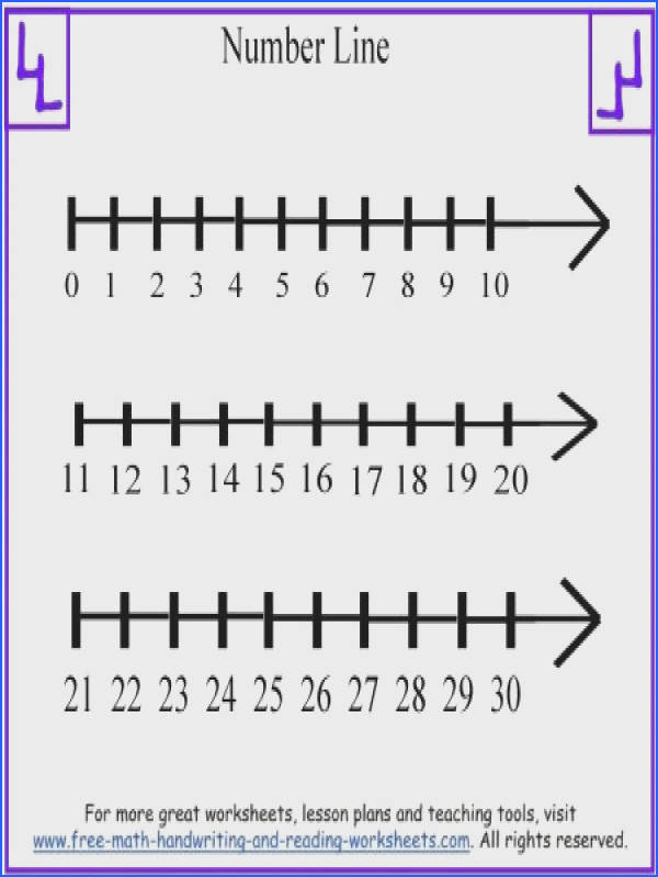 Number Line Worksheets number line worksheets skip counting