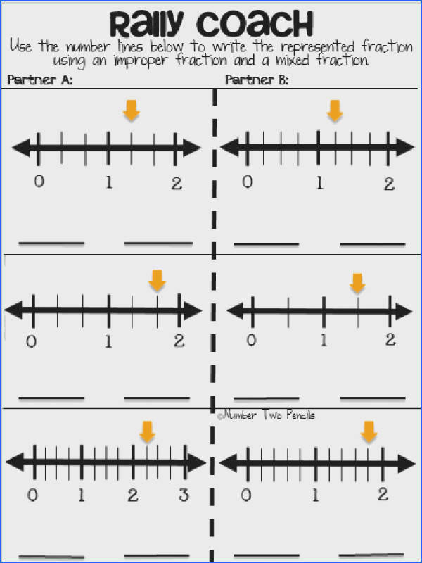 Number Lines & Fractions Greater Than 1