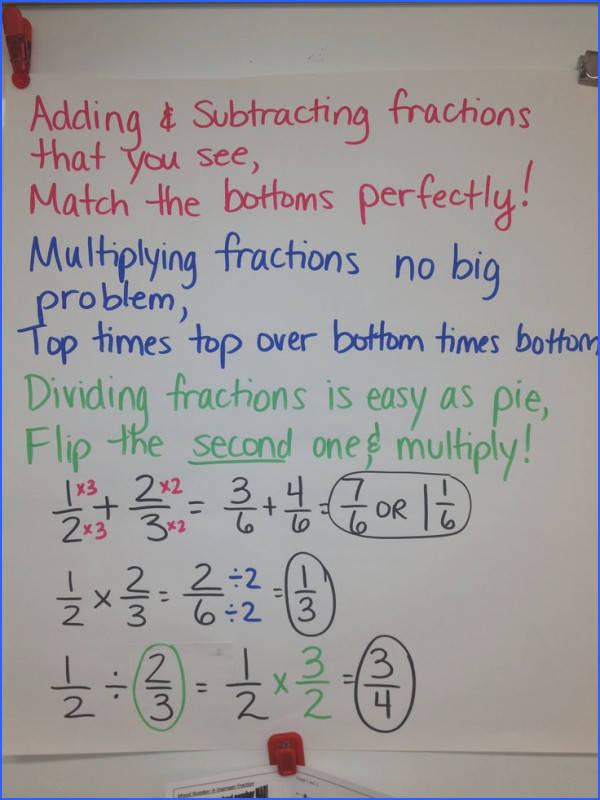 Ideas About Math Fractions Worksheets Pinterest Dividing