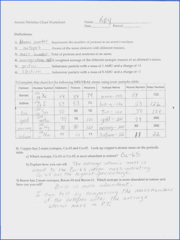 Chapter 5 Atomic Structure And The Periodic Table Answer Key