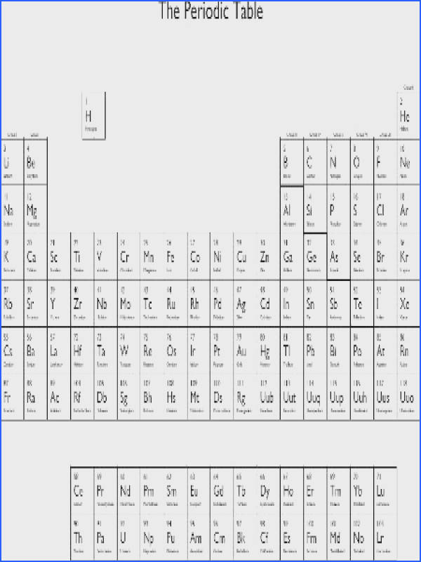 Periodic Table Names Best With Atomic Mass And Number