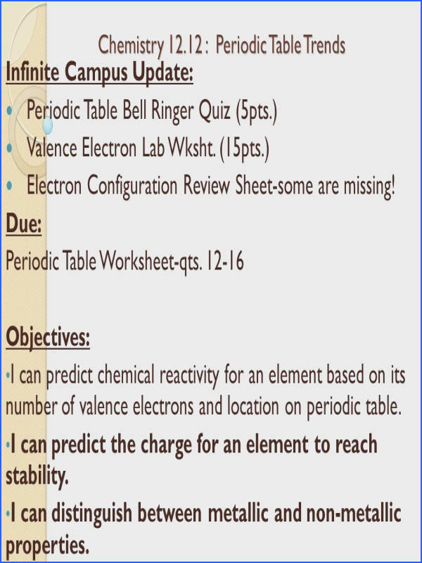 Chemistry 12 12 Periodic Table Trends Chemistry 12 12 Periodic Table Trends Infinite Campus Update