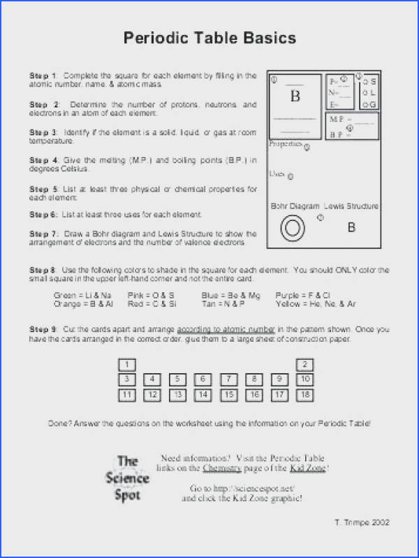 periodic table of elements worksheet Fieldstation