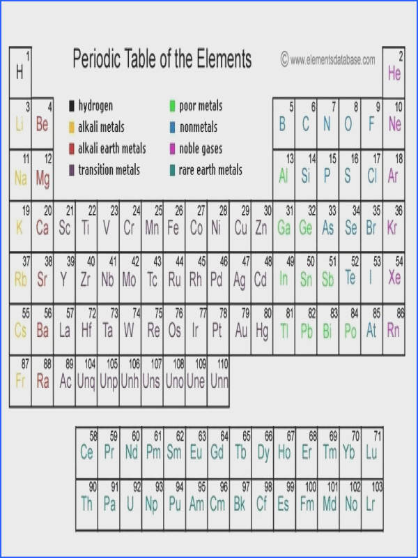 Periodic table worksheet mychaume periodic table worksheet key worksheets for all and periodic table worksheet key worksheets for all ibookread Download