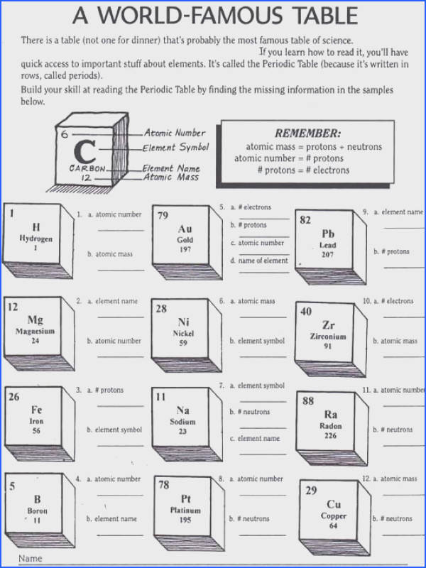 Periodic Table Element Worksheet Worksheets For All Download And 3 Easy