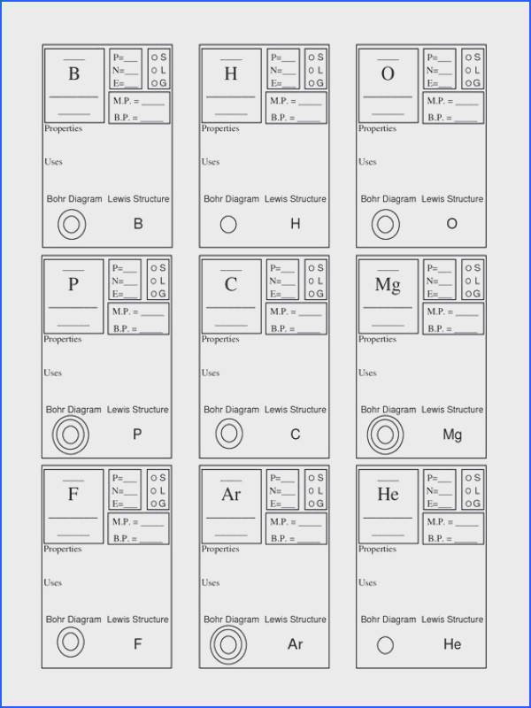 Periodic Table Basics Worksheet Answer Key Quimica Pinterest Worksheets
