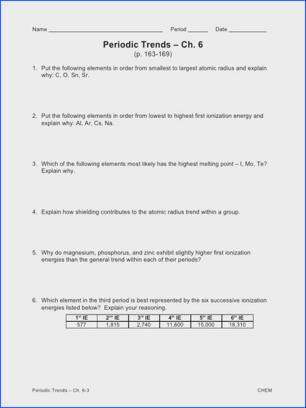 Periodic Trend Worksheet