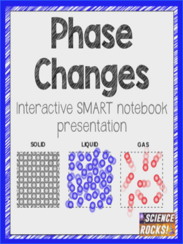 Phase Changes SMART notebook presentation Phase Changes SMART notebook presentation