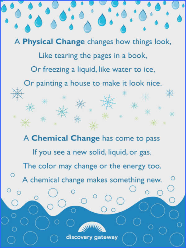 Physical and Chemical changes poster I could have them memorize it for extra credit or