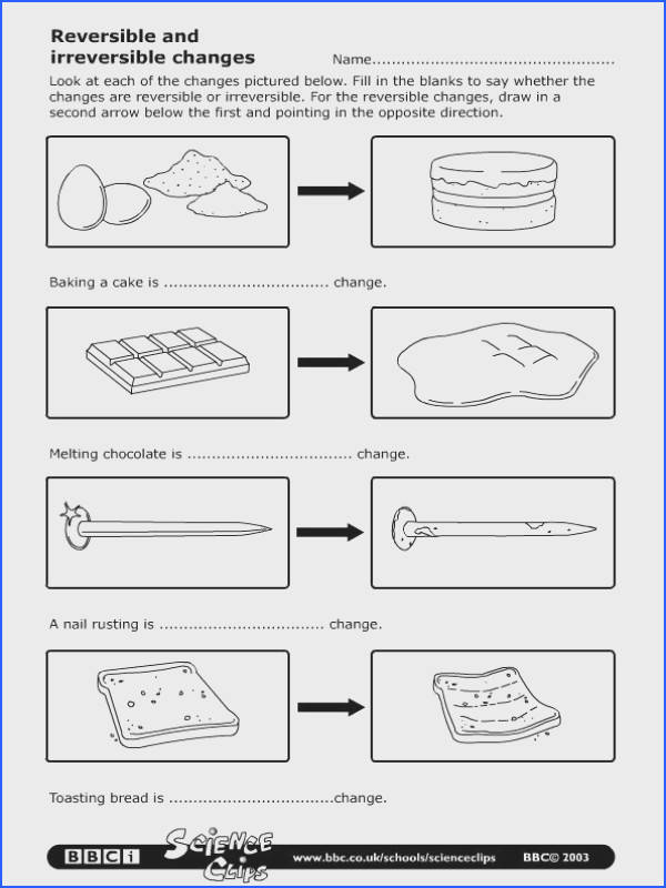 melting candle clipart chemical change 10