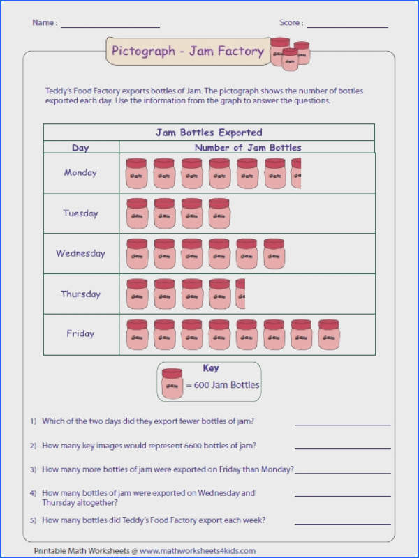 Pictograph Worksheets with Pictograph Worksheets 2Nd Grade