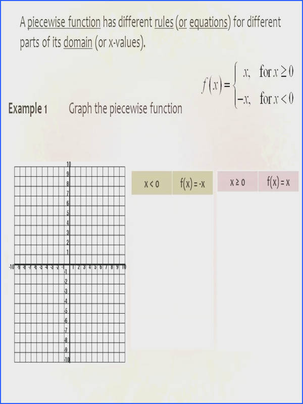 piecewise functions worksheet answers plus a piecewise function has different rules or equations for different parts
