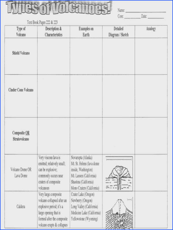 Plate Tectonic Boundaries Worksheet Worksheets for all Download and Worksheets