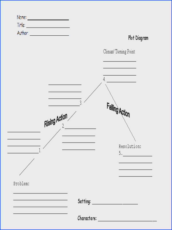 Plot Diagram 1 Plot Worksheet