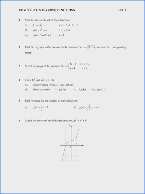 posite & Inverse Function Worksheet by chuckieirish Teaching Resources Tes