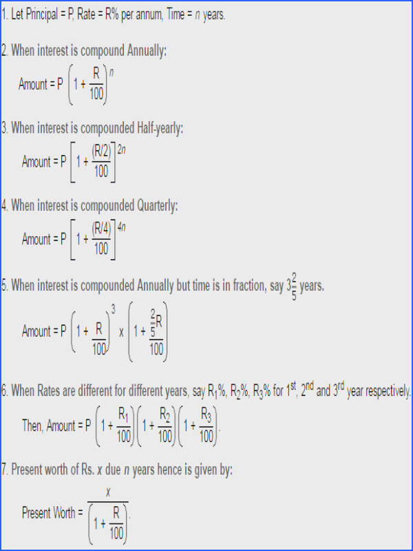 pound Interest RS Aggarwal Class 8 Maths Solutions Ex 11B