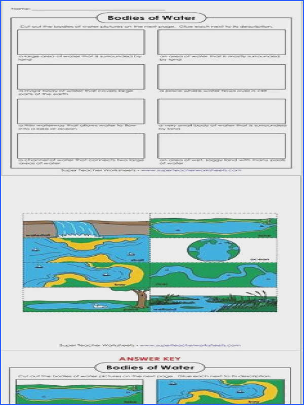 This bo s of water cut and glue activity is great to use with our landforms worksheets Website has other worksheets too