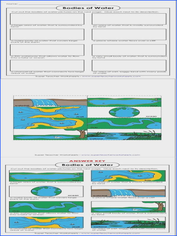 Practice identifying landforms with this cut and glue activity Social Stu s Super Teacher Worksheets Pinterest