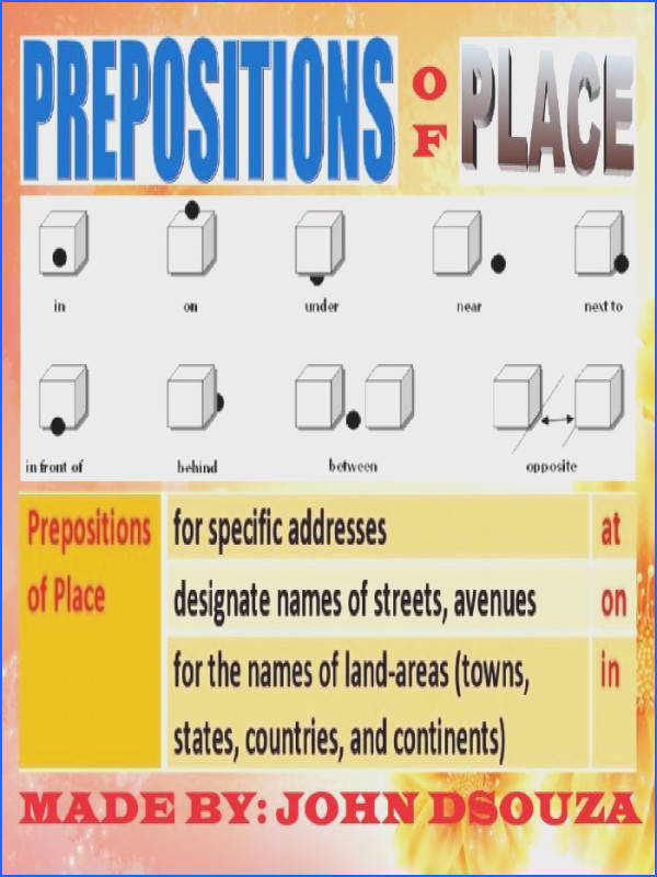 This resource covers the integral surface and deep features of Place Prepositions It contains full on activities and assessments to cover the skills