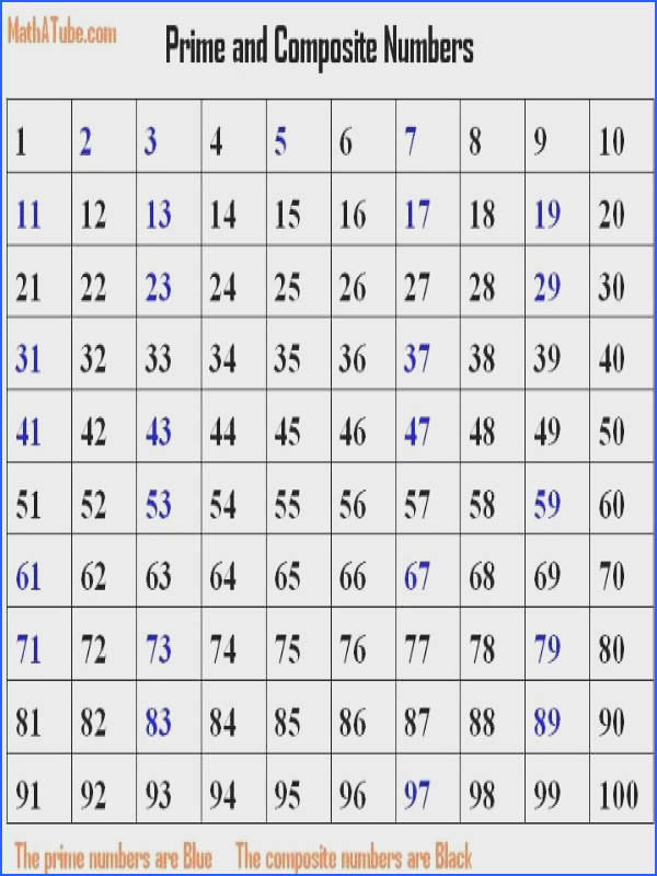 Prime and posite Numbers Chart Beautiful Worksheets Prime Numbers