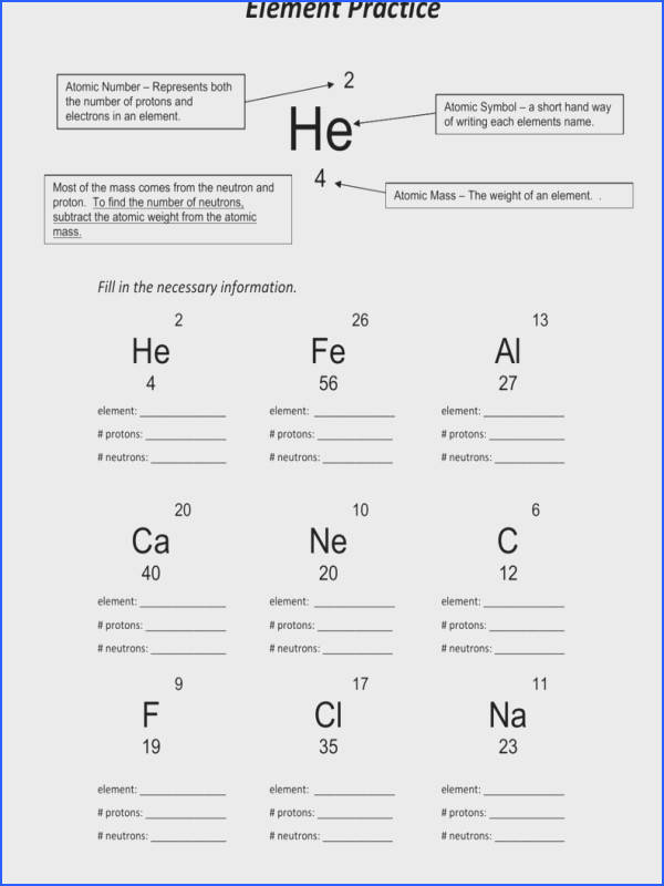 protons neutrons and electrons practice worksheet 2 791x900