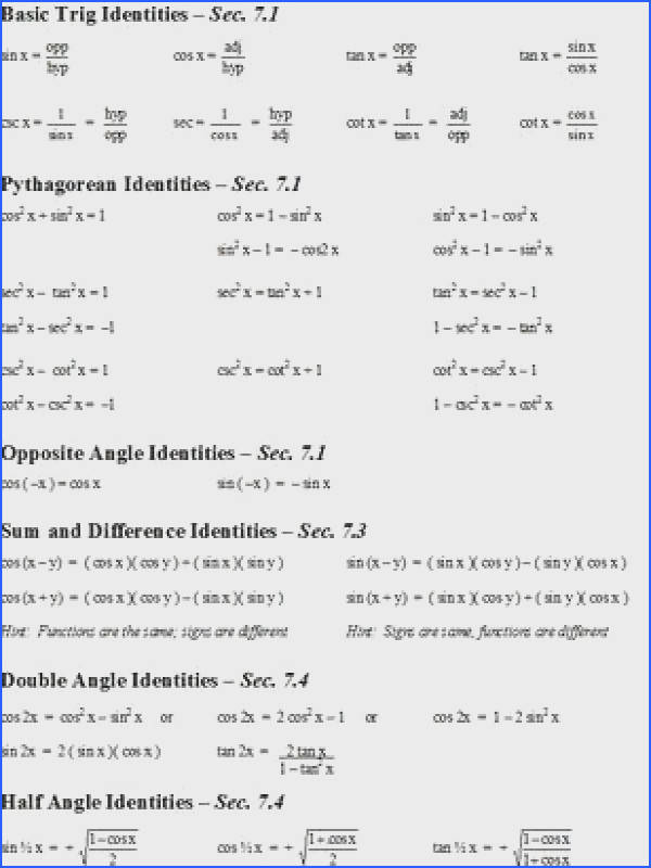 Pythagorean Identities Cheat Sheet Trig Identities Image Below Trigonometric Identities Worksheet