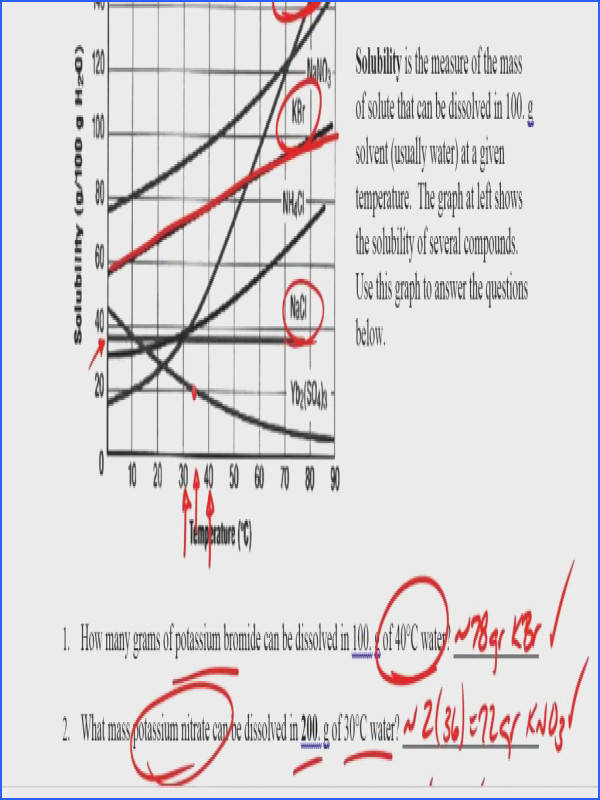 Solubility Curve Worksheet Answer Key Mychaume Com