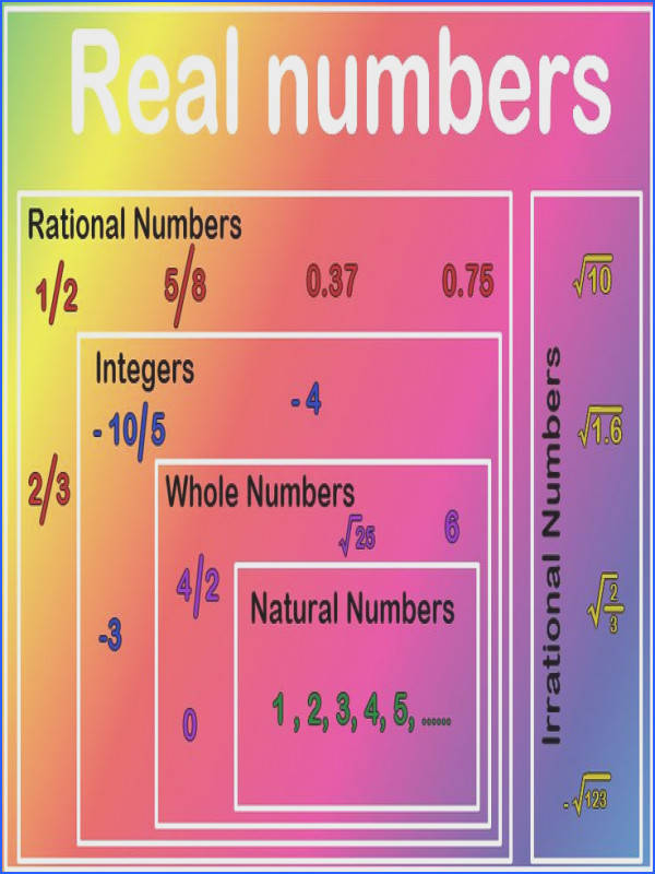 The Real Number Math Worksheet Worksheets for all Download and Worksheets