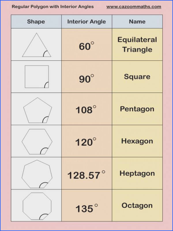 Regular star polygons Regular polygon the free encyclopedia sz­nház Pinterest