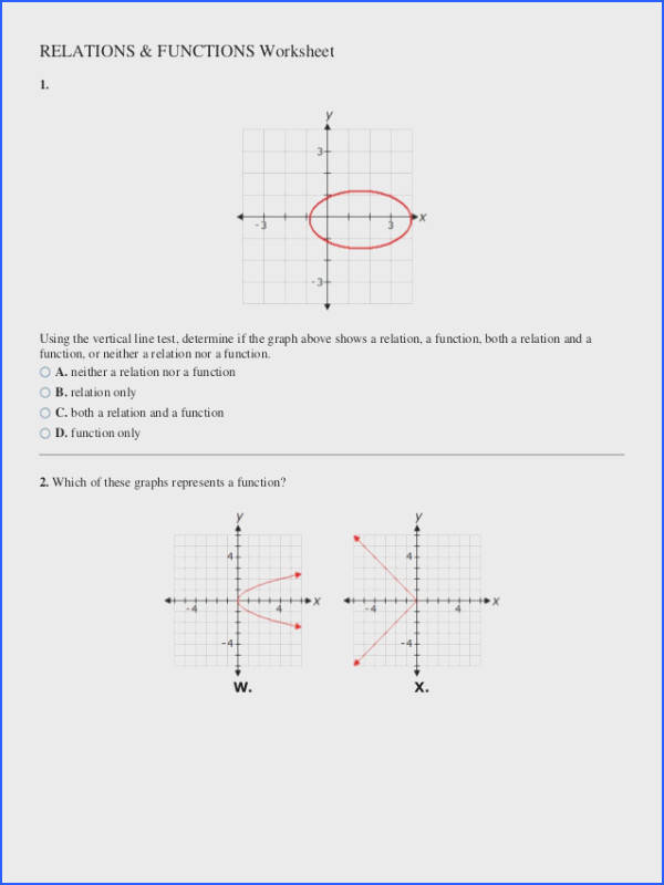 RELATIONS & FUNCTIONS Worksheet 1 Using the vertical line test determine if the graph