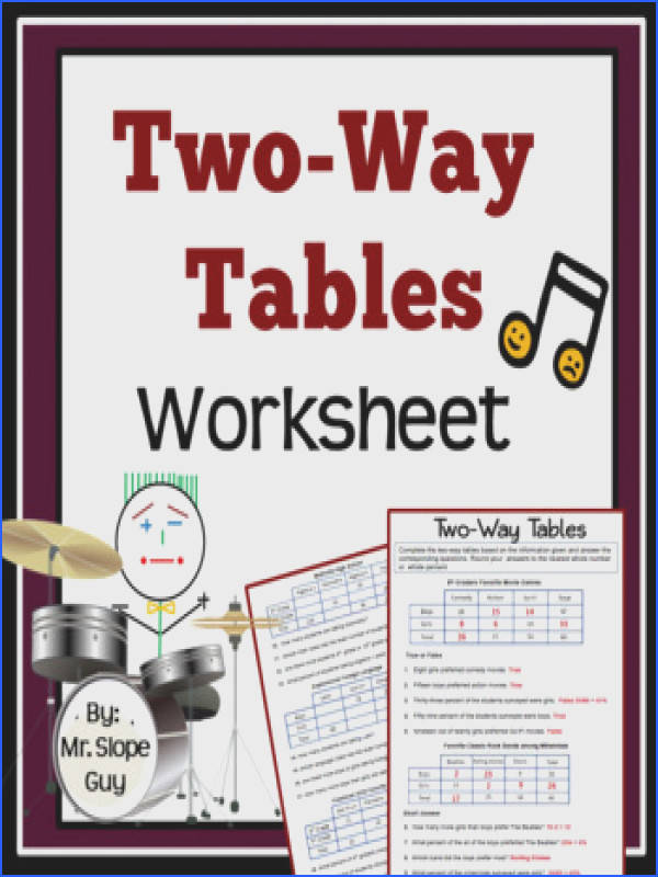 Two Way Tables Worksheet Two Way Tables Worksheet