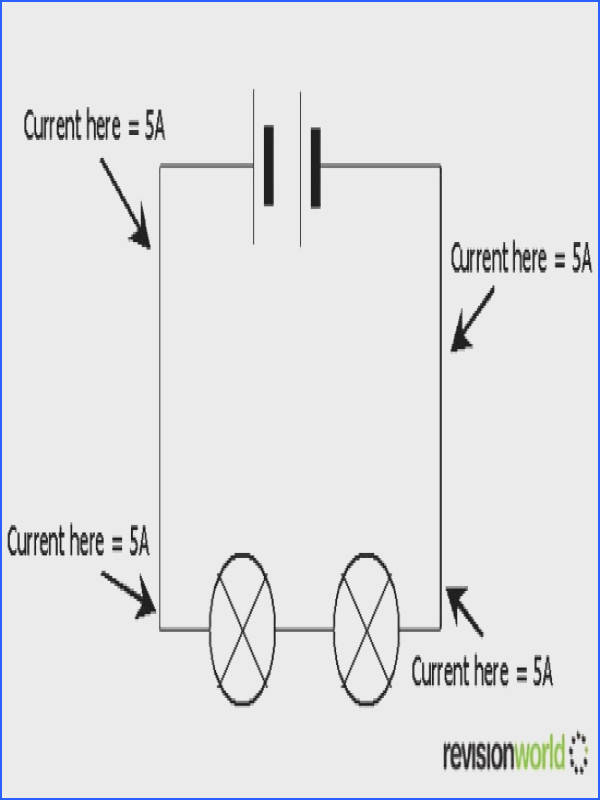 GCSE Physics Science revision covering Series and Parallel Circuits Current and Voltage