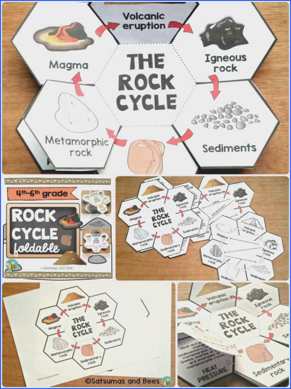 Rocks & Rock Cycle Unit for Interactive Earth Science Notebook science Pinterest