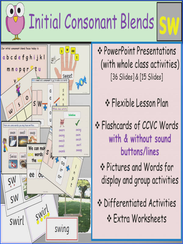 Phonics Phase 4 Consonant Blend Sw CCVC Words Presentations Worksheets Activities
