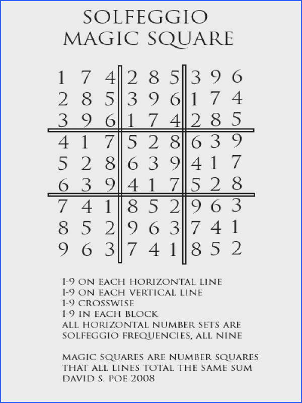 Sacred Solfeggio Frequencies And The Magic Square